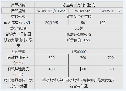 TLS-50I手dong数显式弹huang拉压shi验ji